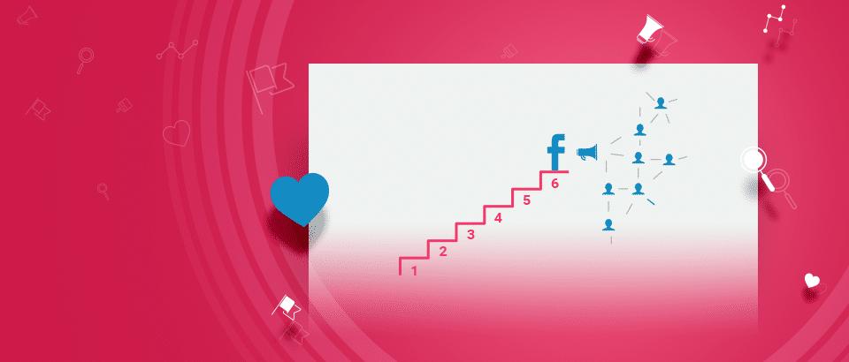 6 стъпки за успешен Facebook маркетинг
