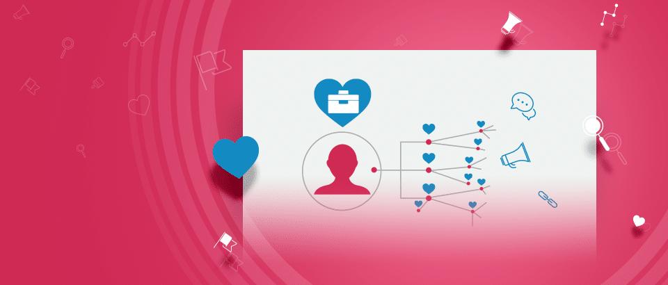 Защо да превърнем служителите си в адвокати на бранда в социалните мрежи