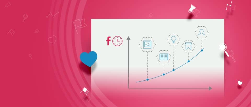 Няколко работещи решения за ангажиране на аудиторията във Facebook