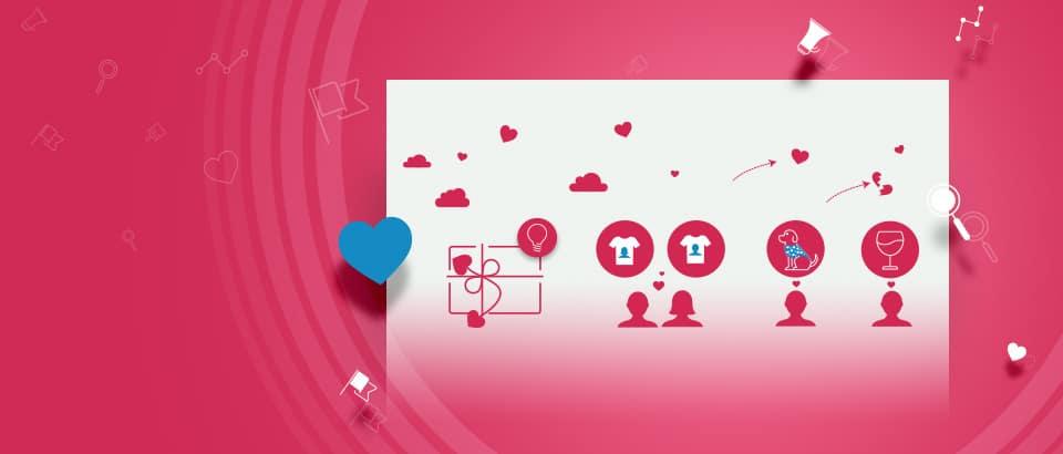 Facebook маркетинг идеи за Св. Валентин